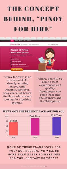 #Pinoyforhire is an extension of the already existing outsourcing websites. A unique service that is offering fantastic solutions. Pinoy for hire all know the outsourcing has become a modern style of management.