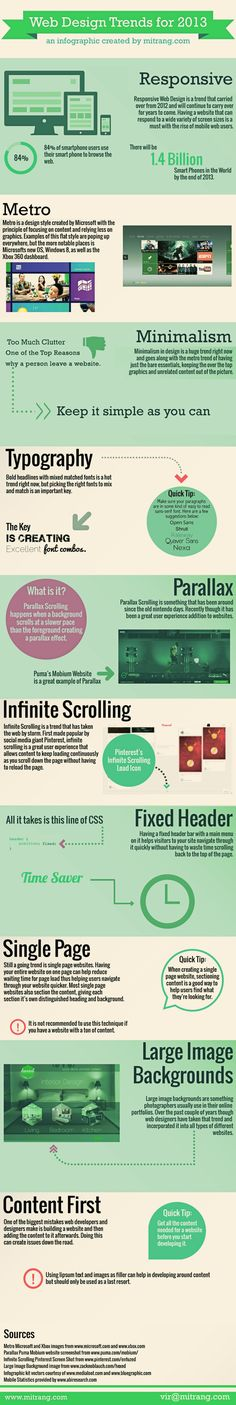 Web Design Trends for 2013: #infographic #design