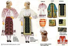 Embroidery Assorted Patterns Kits with Bamboo Hoop Folk Embroidery, Learn Embroidery, Floral Embroidery, Embroidery Patterns, Machine Embroidery, Popular Costumes, Folk Costume, Cool Patterns, Traditional Dresses