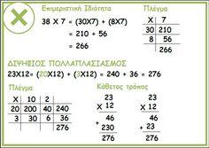 algebra - ΠΡΩΤΟ ΚΟΥΔΟΥΝΙ Algebra, Maths, Math Equations, Words, School, Horse