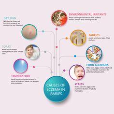 #causes_eczema_in_babies #eczema_causes #Redness #skin_inflammation #eczema_symptoms #dry #skin #itching #Atopic_dermatitis #eczema