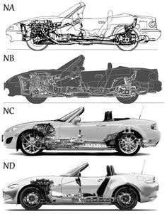 A look at the Skyactiv chassis of the generation Mazda Roadster Mazda Mx 5, Mazda 3 Speed, Mazda Cars, Mazda Miata, Mx5 Nc, Mazda Roadster, Porsche, Bmw Z4, Mercedes