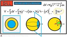 This Professor Can Teach Anyone Calculus Using These Simple, Beautiful Animations