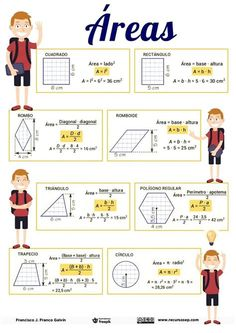 Math Vocabulary, Maths Algebra, Math Math, Math Charts, Maths Solutions, Physics And Mathematics, Math Formulas, School Study Tips, Homeschool Math
