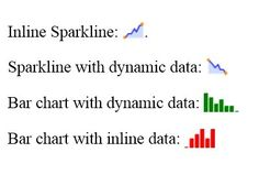 Sparklines is a jQuery plugin that enables you to create a number of different types of Small Inline Charts with just one line of HTML or javascript.
