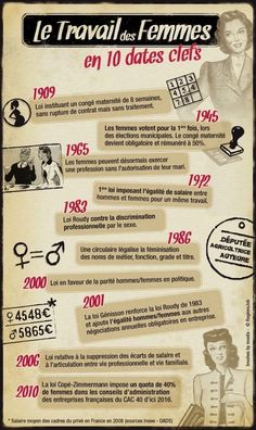 Le café de  Madame Dugot: Journée Internationale de la femme