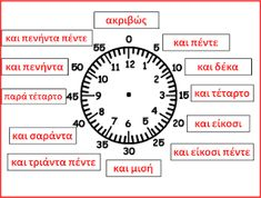 Learning Games For Kids, Math For Kids, Teaching Numbers, Teaching Math, Behavior Cards, Learn Greek, Greek Language, Primary Maths, Preschool Education