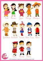 Les habits tradionnels du monde