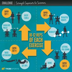 Swimming Supersets