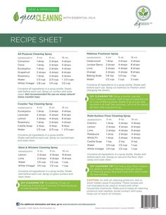 GotOilSupplies.com - Green Cleaning With Essential Oils Recipe Sheets, $4.95 (https://www.gotoilsupplies.com/green-cleaning-with-essential-oils-recipe-sheets/)