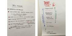 Design Maturity Model: Industry X Academia