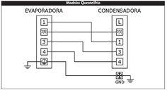 Estudando: Noções de Instalação de Ar Condicionado Split - Cursos Online Grátis | Prime Cursos