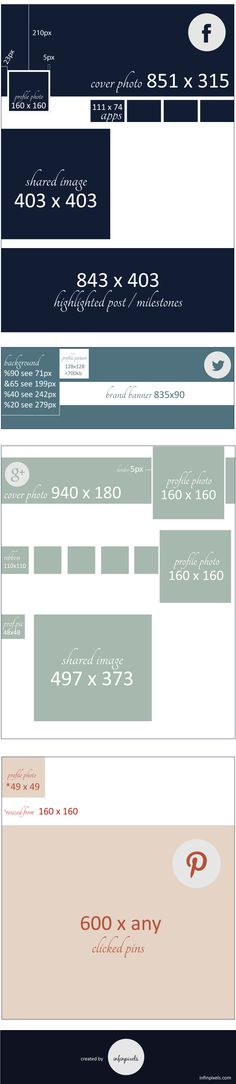 #Social #Media #Sizing #infographic via InfinPixels ...Useful