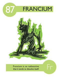 87 francium if the periodic table was personified - Periodic Table Experiments