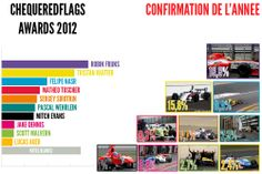 Confirmation de l'année 2012 - Robin Frijns