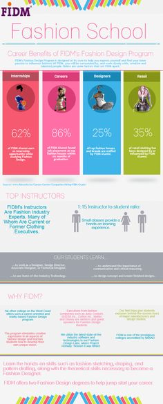 Career Benefits of FIDM's Fashion Design Program