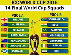 "ICC WORLD CUP 2015, ""14 Final World Cup Squads"" -   All 14 of the finalized 15 Man squads for ICC Cricket World Cup 2015 have now been announced as the World's greatest cricket tournament looms large on the horizon with just over a month to go now. As the countdown to ICC Cricket World Cup 2015 rapidly gathers pace, the talk of the the cricket w... - http://www.plgmea.com/icc-world-cup-2015-14-final-world-cup-squads/"