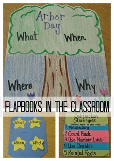 Ways to use flap-books!