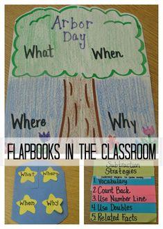 Ways to use flap-books!