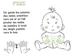 Signer avec Bébé – Index 1 – Best Pins Live Laura Lee, French Signs, Education Positive, Baby Sign Language, French Language Learning, Kids House, Vocabulary, Communication, Positivity