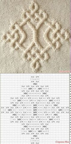 This is a beautiful cabled design, and if you can read a chart you'll get it the first try.
