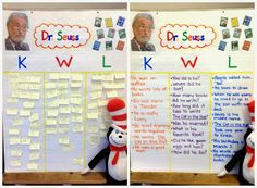 I love Dr. I think he was a genius of an author and I absolutely love using his books to help my students learn. Last week I pulle. Teaching Tools, Student Learning, Dr Seuss Author, Dr Seuss Week, Dr Suess, St Patrick Day Activities, First Grade Reading, Author Studies, Little Learners