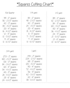 Whether you're a new or an experienced quilter, this cheat sheet that we recently found at Pink Petal Quilts can be a very helpful reference for you. It features charts that cover triangle and square quilt cutting, as well as...