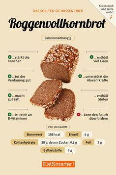 Eating organic before and after - vorher und nachher bio essen - manger bio avant et après - comer orgánico antes y después - eating organic benefits, eating organic recipes, eating organic before and after Diet And Nutrition, Complete Nutrition, Proper Nutrition, Holistic Nutrition, Nutrition Guide, Nutrition Websites, Smart Nutrition, Nutrition Articles, Child Nutrition