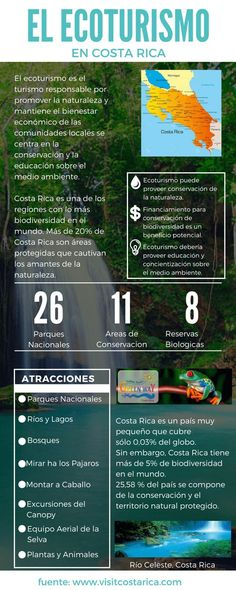 Viajar El ecoturismo en Costa Rica
