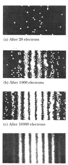 Electrons demonstrate Interference. Electrons are Waves? http://sdsu-physics.org/physics197/phys197.html