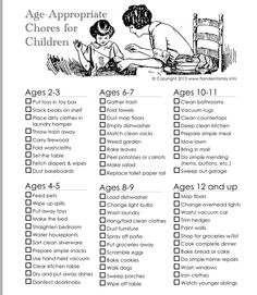 Research concurs with a classic Montessori chore chart for kids that breaks down chores appropriate for different age categories for your child from ages 2 through 12 and up. Kids And Parenting, Parenting Hacks, Gentle Parenting, Parenting Classes, Peaceful Parenting, Parenting Articles, Foster Parenting, Age Appropriate Chores For Kids, How To Fold Towels