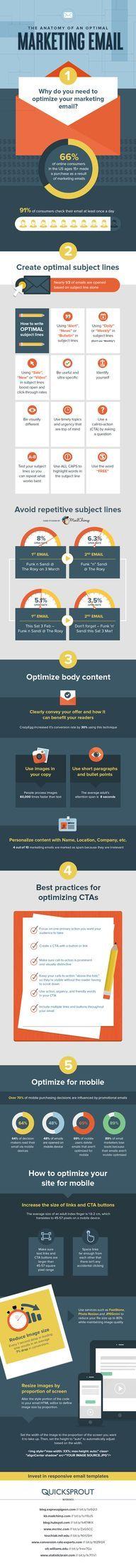 La anatomía de una estrategia de #emailmarketing perfecta, #infografía en inglés
