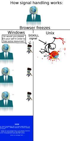 Kill signal - Unix vs Windows