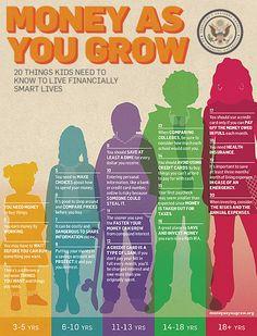 MoneyAs-You-Grow1