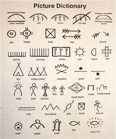 Native American picture dictionary