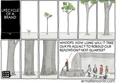 """""""It takes a lifetime to build a good reputation, but you can lose it in a minute,"""" according to Will Rogers. Or as Warren Buffet put it, """"A great reputation is like virginity – it… Cycling Memes, Importance Of Branding, Reading Tips, Reputation Management, Brand Promotion, Competitor Analysis, Teaching Writing, Humor, Business Entrepreneur"""