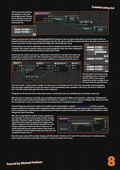 Voxagon: UE4 Tutorial - Random Maze Generator