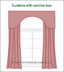 For the arched windows in the bedrooms? with window length curtains ...