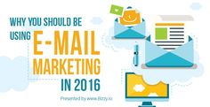 Eye-opening stata prove #email #marketing should be at the top of your list in 2016: