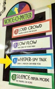 Voice O Meter Noise Control Management