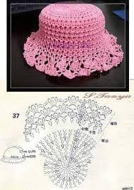 Resultado de imagen para gorritos para bebe en crochet con patrones