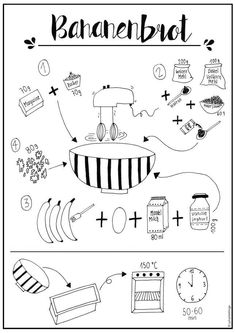 Bananenbrot - #Bananenbrot #selbermachen,  #Bananenbrot #gemaltebilder #selbermachen Banner Doodle, Recipe Drawing, Organization Bullet Journal, Food Clipart, Sketch Notes, Recipe Organization, Stuff And Thangs, Food Journal, Food Drawing