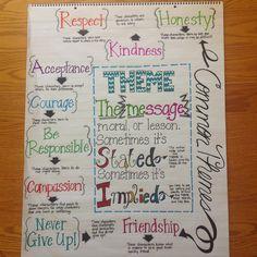 My Adventures Teaching Junior High English: Interactive Notebooks
