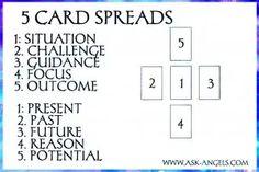 Tarot Card Layouts, What Are Tarot Cards, Tarot Card Spreads, Tarot Astrology, Tarot Learning, Tarot Card Meanings, Tarot Readers, Lectures, Oracle Cards