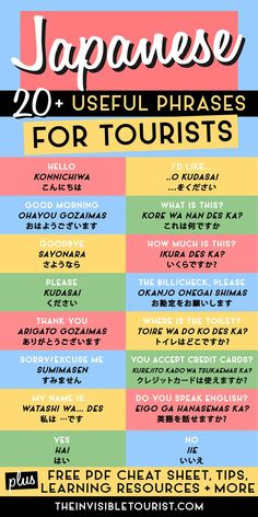 20 Super Useful Phrases in Japanese for Tourists & FREE Cheat Sheet These easy phrases in Japanese for tourists will help overcome the language barrier on your trip to Japan. Includes FREE PDF cheat sheet for offline use! Japanese Travel, Study Japanese, Japanese Culture, Learning Japanese, Japanese Kanji, Hiragana, Learn Japanese Words, Japanese Phrases, Learn Japanese Beginner