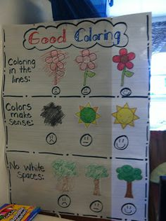 Visual example of a simple rubric pinner says:First few weeks, Pete the Cat