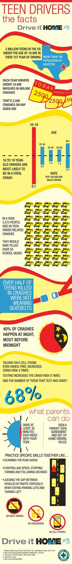 Teen driving infographic and other tips for keeping your teen driver safe from Artchoo!