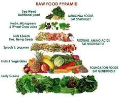 12 Tips to Eat More Raw Vegetables