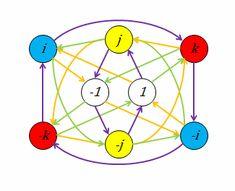 The quaternion group