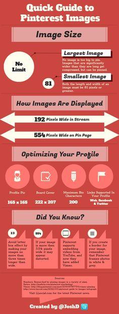 Guia de imagem para o Pinterest